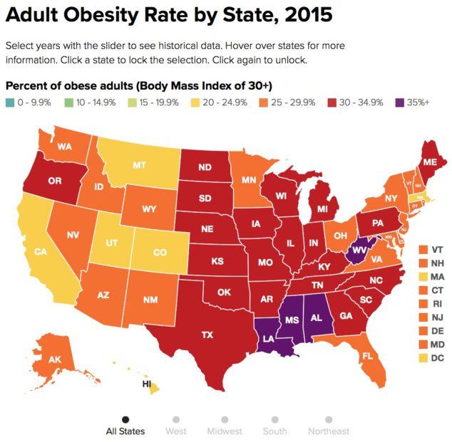 Obesity 2015 8 25 17